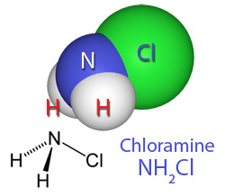 Combined chlorine (Chloramines) and your swimming pool - What you need to know!